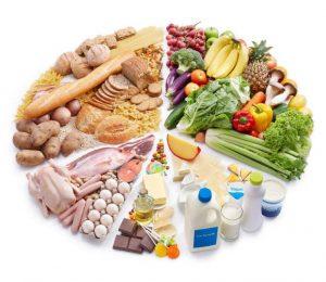 diyet-nasil-yapilir